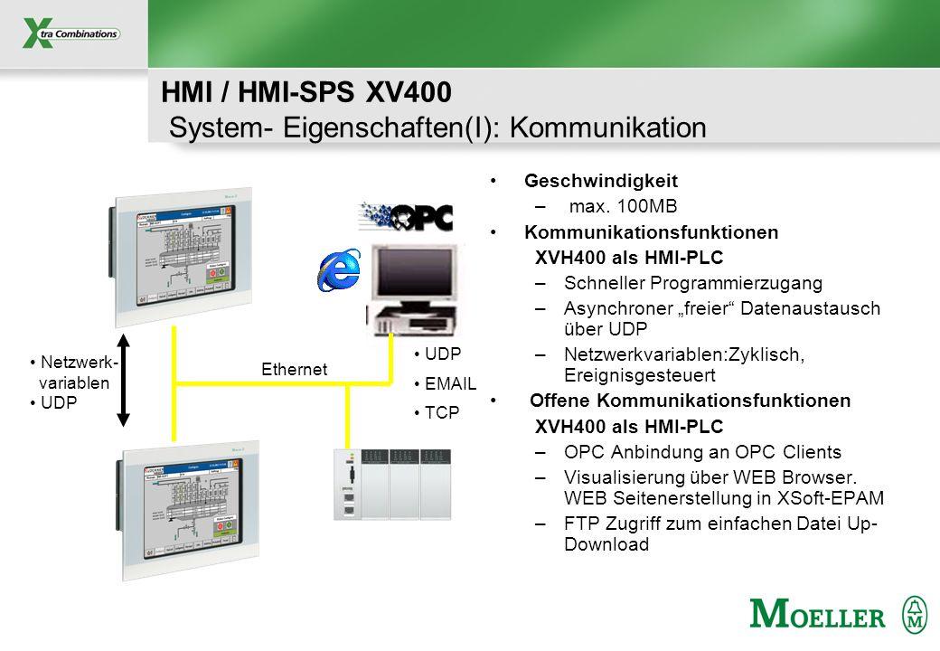 Schutzvermerk nach DIN 34 beachten HMI / HMI-SPS XV400 System- Eigenschaften(I): Kommunikation Geschwindigkeit – max. 100MB Kommunikationsfunktionen X