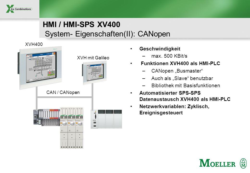 Schutzvermerk nach DIN 34 beachten HMI / HMI-SPS XV400 System- Eigenschaften(II): CANopen Geschwindigkeit – max. 500 KBit/s Funktionen XVH400 als HMI-