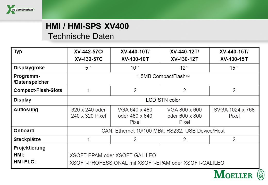 Schutzvermerk nach DIN 34 beachten HMI / HMI-SPS XV400 Technische Daten Typ XV-442-57C/ XV-432-57C XV-440-10T/ XV-430-10T XV-440-12T/ XV-430-12T XV-44