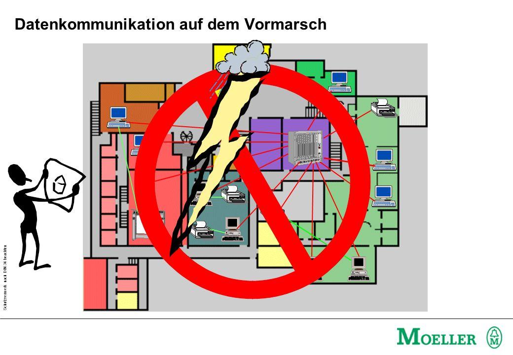 Schutzvermerk nach DIN 34 beachten Datenkommunikation auf dem Vormarsch