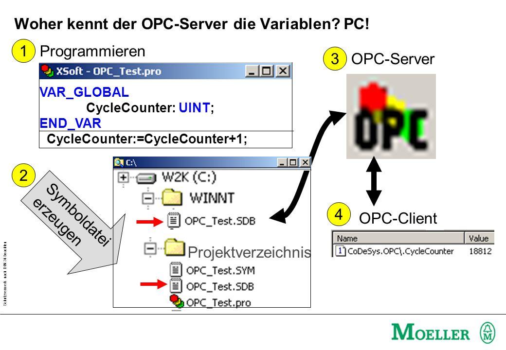 Schutzvermerk nach DIN 34 beachten Woher kennt der OPC-Server die Variablen.