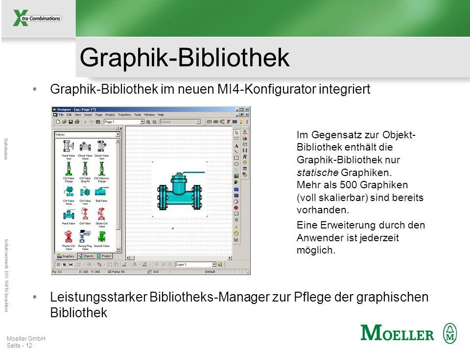 Mastertitelformat bearbeiten Dateiname Schutzvermerk ISO 16016 beachten Moeller GmbH Seite - 12 Graphik-Bibliothek Graphik-Bibliothek im neuen MI4-Kon