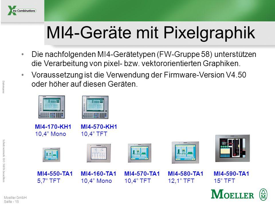 Mastertitelformat bearbeiten Dateiname Schutzvermerk ISO 16016 beachten Moeller GmbH Seite - 15 MI4-550-TA1 5,7 TFT MI4-160-TA1 10,4 Mono MI4-570-TA1