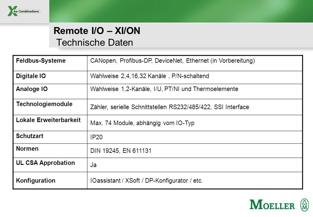 Schutzvermerk nach DIN 34 beachten Remote I/O – XI/ON Technische Daten Feldbus-SystemeCANopen, Profibus-DP, DeviceNet, Ethernet (in Vorbereitung) Digi