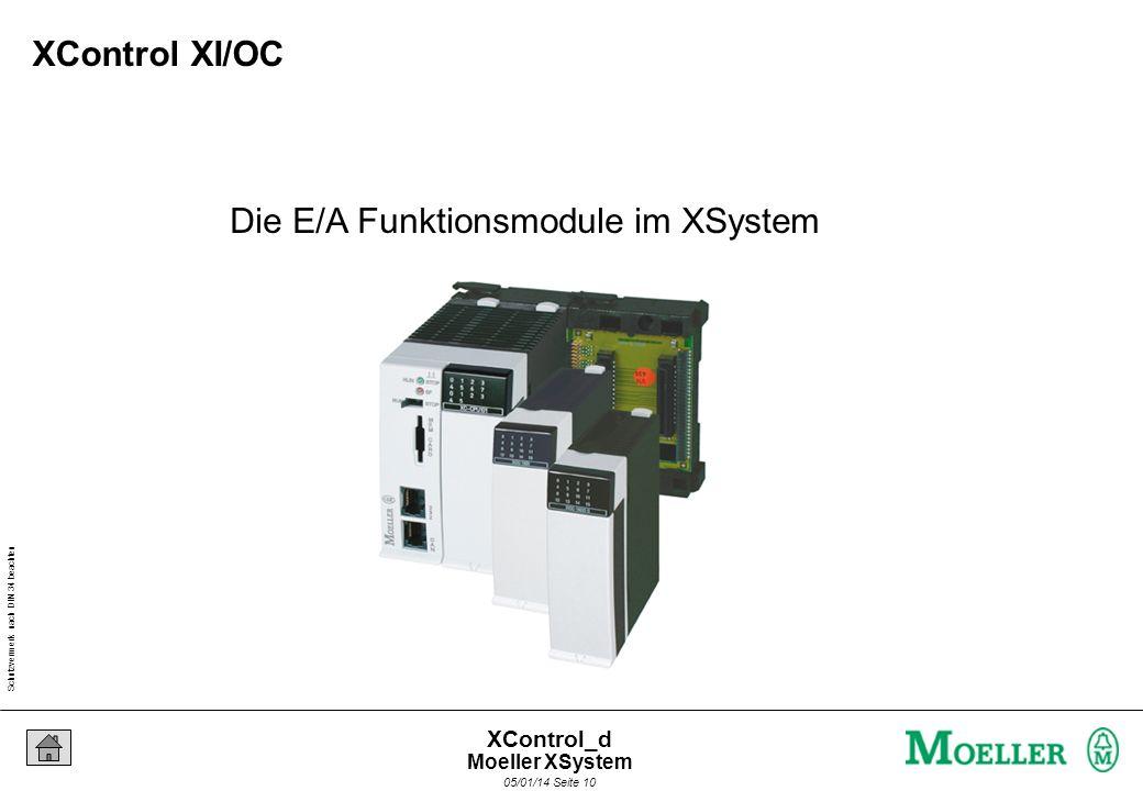 Schutzvermerk nach DIN 34 beachten 05/01/14 Seite 9 XControl_d XC-100XC-200XI/OC Eigenschaften K42/K84 Rückansicht 3 Steckplätze für XIOC z.B.: - digi