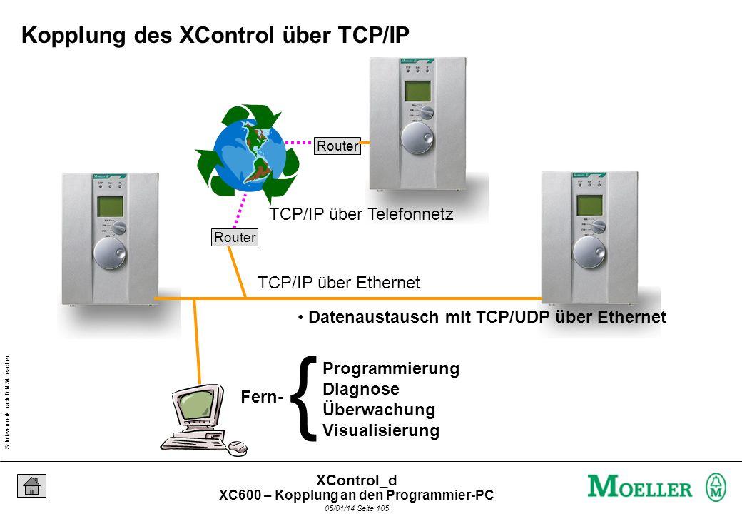 Schutzvermerk nach DIN 34 beachten 05/01/14 Seite 104 XControl_d XC600 – Kopplung an den Programmier-PC