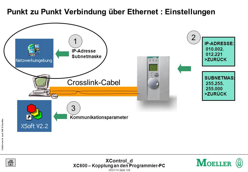 Schutzvermerk nach DIN 34 beachten 05/01/14 Seite 108 XControl_d Crosslink-Cabel IP-ADRESSE: 010.002. 012.221 >ZURÜCK SUBNETMAS: 255.255. 255.000 >ZUR