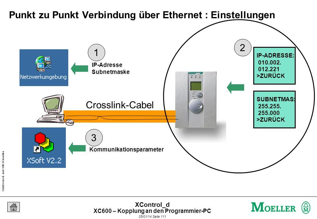 Schutzvermerk nach DIN 34 beachten 05/01/14 Seite 110 XControl_d Crosslink-Cabel IP-ADRESSE: 010.002. 012.221 >ZURÜCK SUBNETMAS: 255.255. 255.000 >ZUR