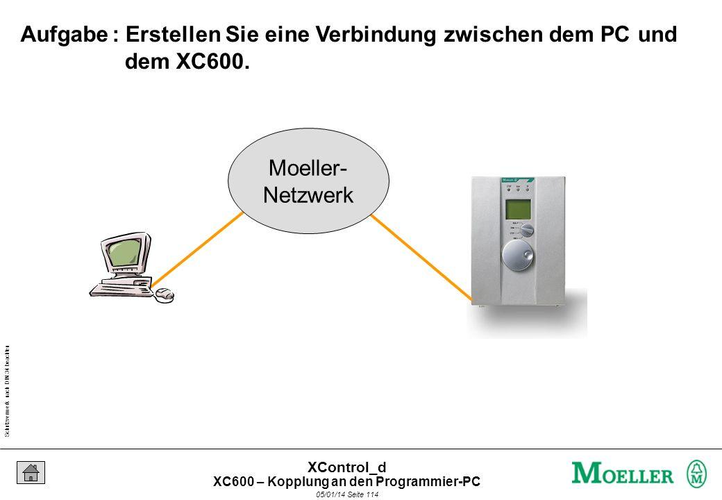 Schutzvermerk nach DIN 34 beachten 05/01/14 Seite 113 XControl_d Online-Betrieb XC600 – Kopplung an den Programmier-PC