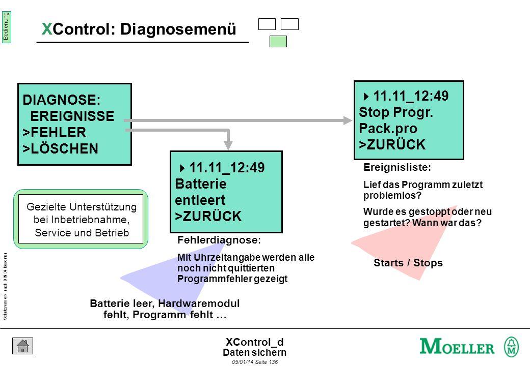 Schutzvermerk nach DIN 34 beachten 05/01/14 Seite 135 XControl_d Daten sichern