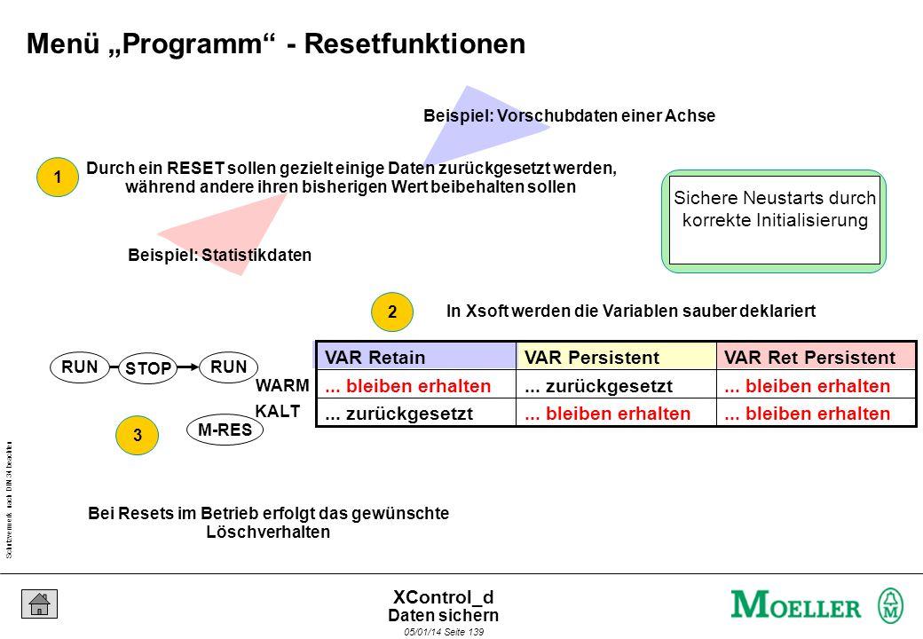 Schutzvermerk nach DIN 34 beachten 05/01/14 Seite 138 XControl_d Aktivieren Passwort Sicherheit Bedienung Betriebsartenschalter auf RUN Gerät Passwort