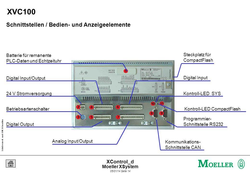 Schutzvermerk nach DIN 34 beachten 05/01/14 Seite 13 XControl_d - Displaysteuerung für Maschinen und Anlagen - Robuste und kompakte Bauform - Zeichend