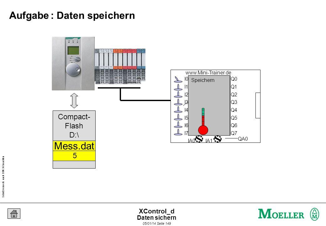 Schutzvermerk nach DIN 34 beachten 05/01/14 Seite 148 XControl_d Schnelle Task A (z.B.10ms) für schnelle I/O- Verarbeitung Langsame Task B (z.B.1h) fü