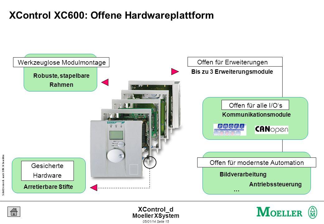 Schutzvermerk nach DIN 34 beachten 05/01/14 Seite 14 XControl_d Batterie für remanente PLC-Daten und Echtzeituhr 24 V Stromversorgung Betriebsartensch