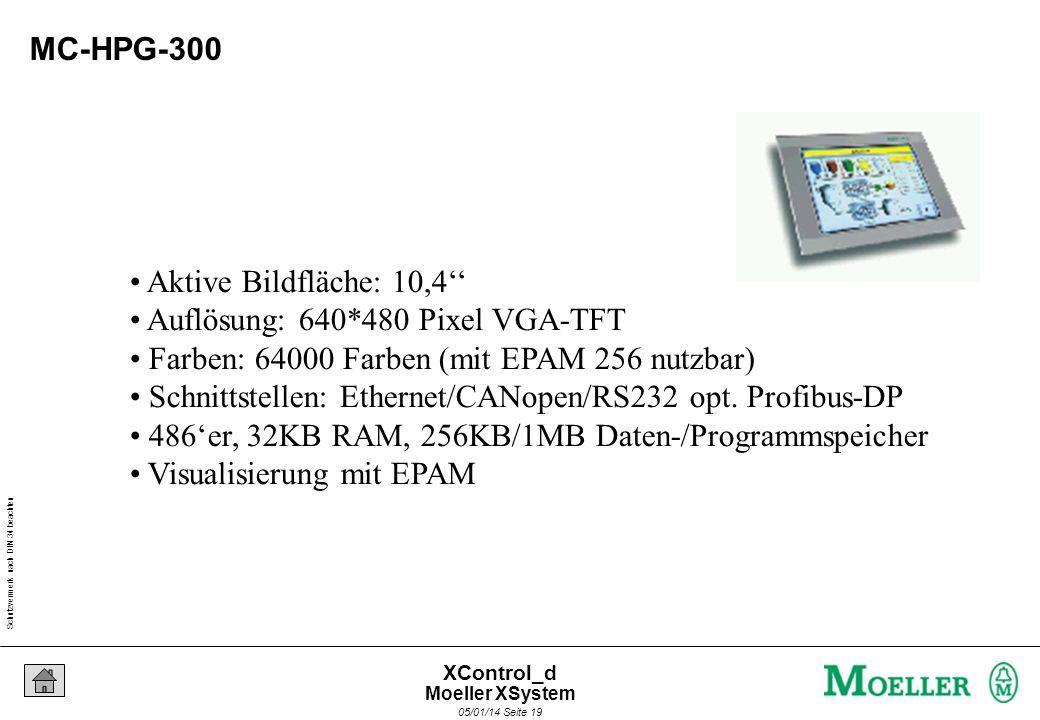 Schutzvermerk nach DIN 34 beachten 05/01/14 Seite 18 XControl_d MC-HPG-200 Aktive Bildfläche: 5,7 Auflösung: 320*240 Pixel VGA Farben: HPG-210 mit 16