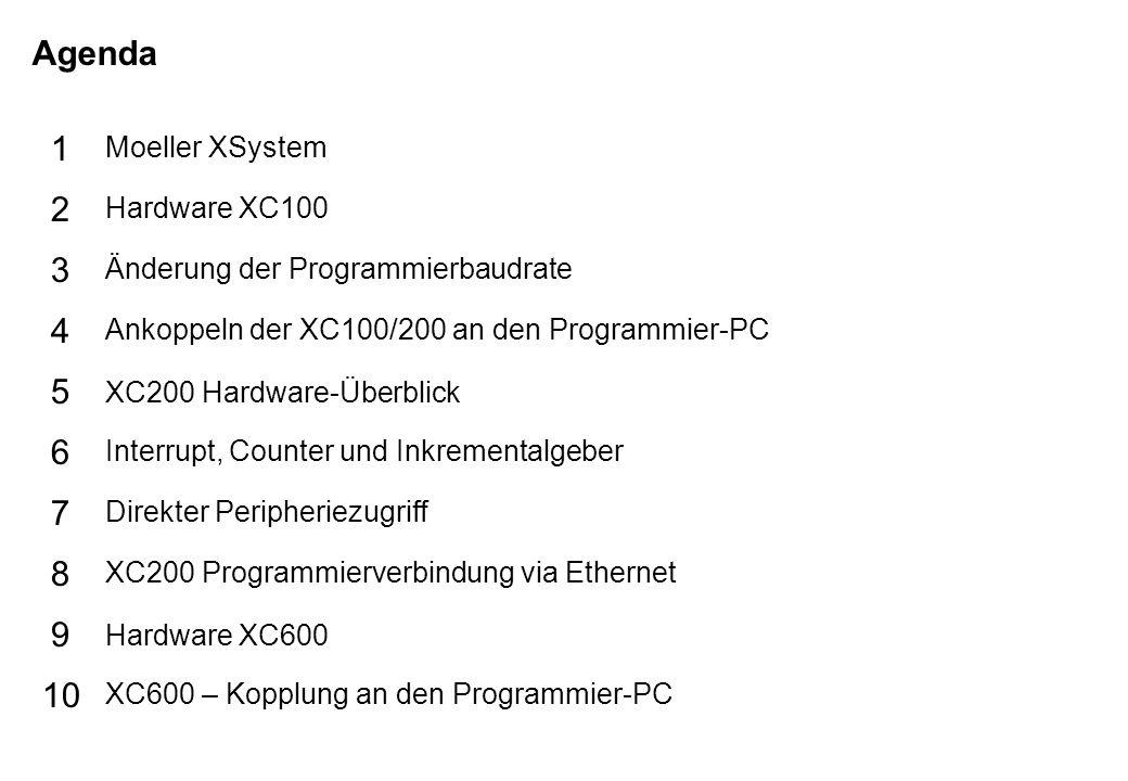 Schutzvermerk nach DIN 34 beachten 05/01/14 Seite 12 XControl_d - Zur Befestigung von XC100 und XI/OC auf der Hutschiene - schneller, paralleler Rückwandbus - Vier Typen : XC100 (XIOC-BP-XC) XC100 + 1 XI/OC (XIOC-BP-XC1) 2 XI/OC (XIOC-BP-2) 3 XI/OC (XIOC-BP-3) - einfach steckbar und lösbar Optimale Backplane-Montage von XC100 und XI/OC Moeller XSystem