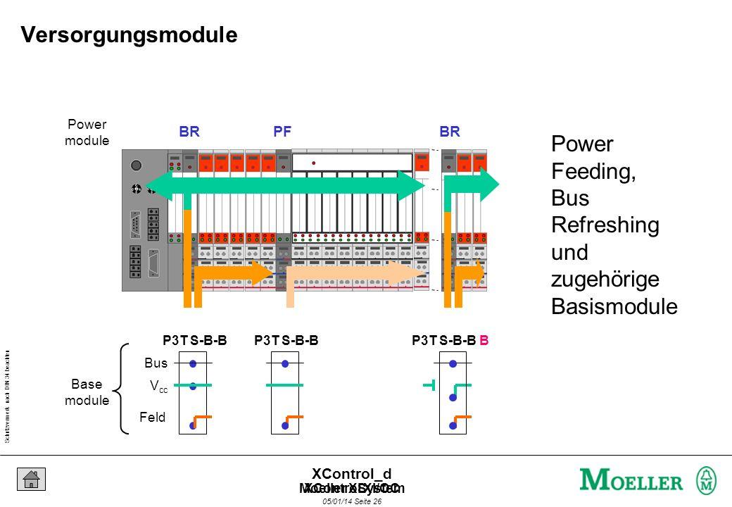 Schutzvermerk nach DIN 34 beachten 05/01/14 Seite 25 XControl_d BRPFBR 230Vac24Vdc5Vdc 24Vdc Power module 24Vdc 230Vac Versorgungsmodule XControl XI/O
