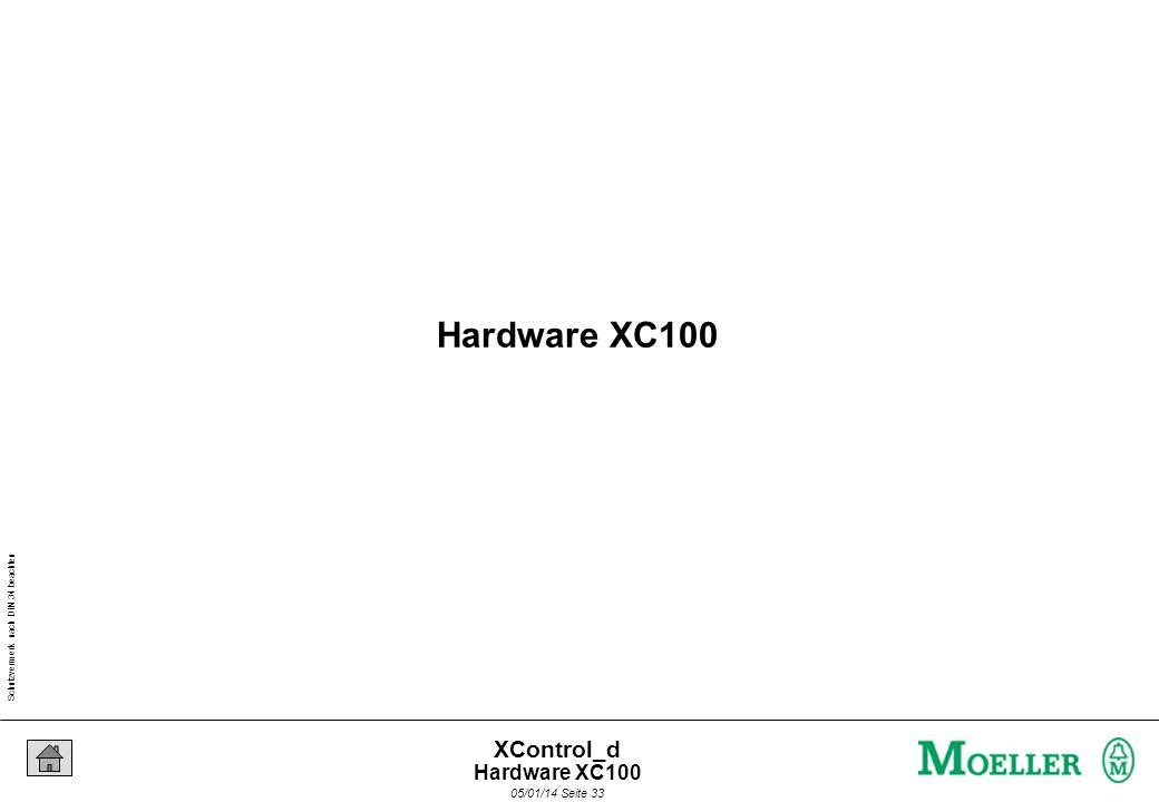 Schutzvermerk nach DIN 34 beachten 05/01/14 Seite 32 XControl_d Leistungsfähiges Multitasking Betriebssystem Komfortable Editoren mit leistungsfähigem