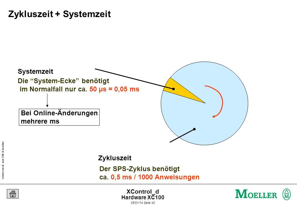 Schutzvermerk nach DIN 34 beachten 05/01/14 Seite 41 XControl_d CPU Arbeitsspeicher SRAM - 1 Programm - Rezepte - Visualisierungstexte Multi-Media-Car