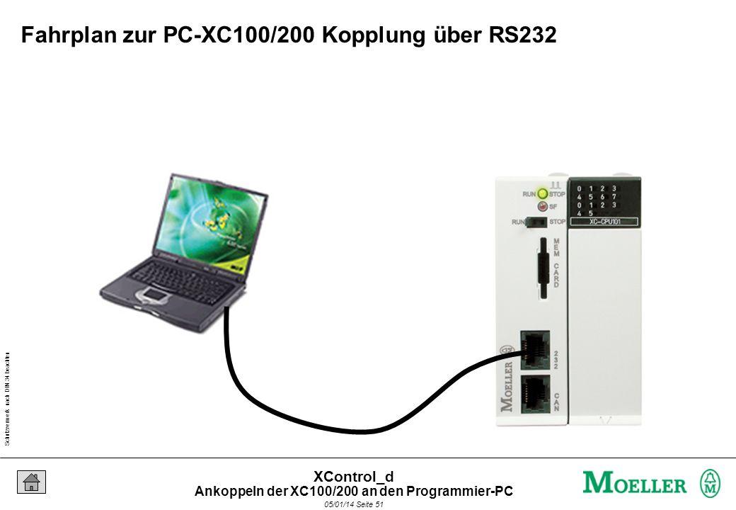 Schutzvermerk nach DIN 34 beachten 05/01/14 Seite 50 XControl_d Ankoppeln der XC100/200 an den Programmier-PC