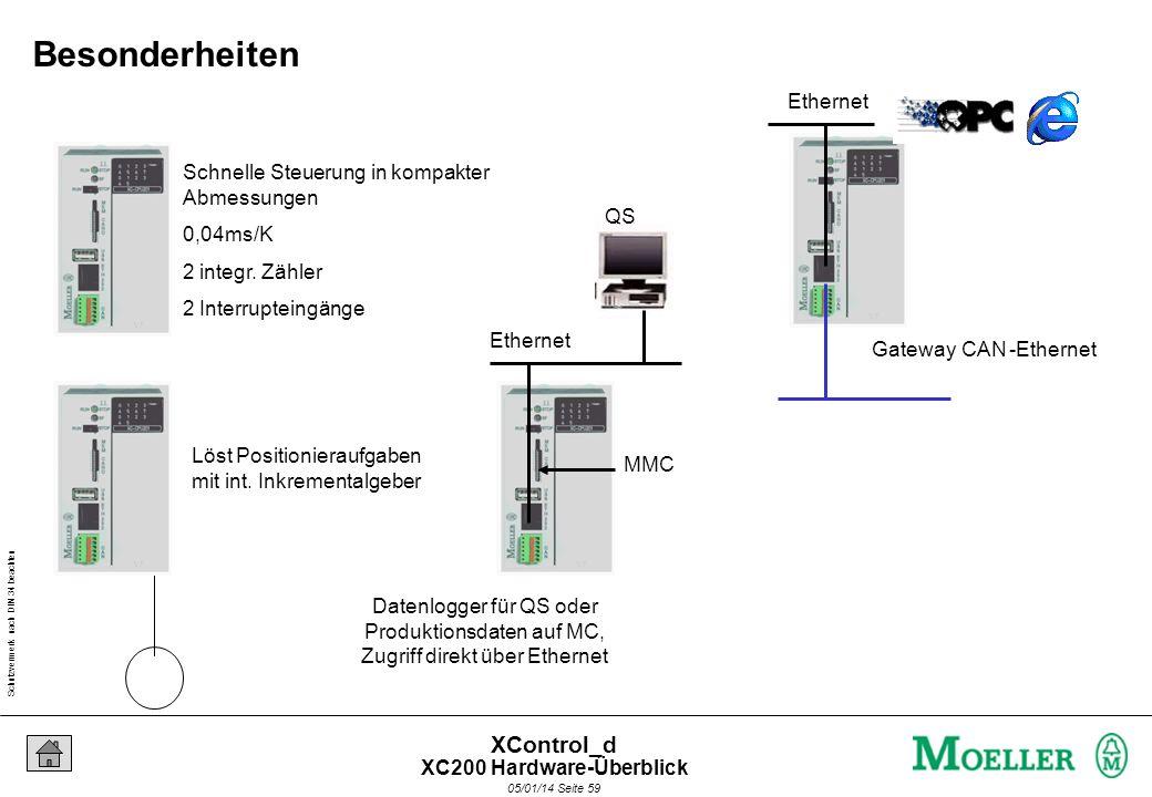 Schutzvermerk nach DIN 34 beachten 05/01/14 Seite 58 XControl_d CAN Ethernet CAN Profibus DP XC100 XC200 XC600 Speicher Geschwindigkeit 128K 0,5ms/K 5