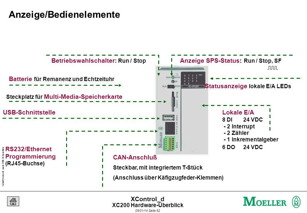 Schutzvermerk nach DIN 34 beachten 05/01/14 Seite 61 XControl_d - Zwei Speichervarianten - 256K/128K Speicher für Anwenderprogramm-/daten - 512K/ 256K