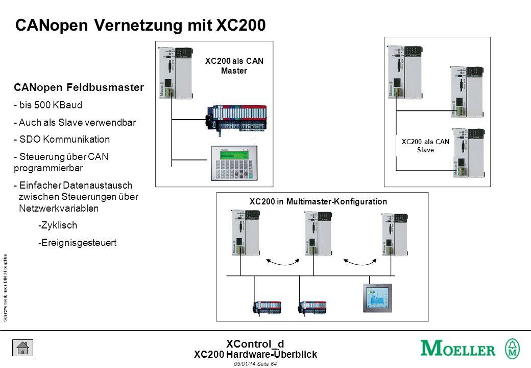 Schutzvermerk nach DIN 34 beachten 05/01/14 Seite 63 XControl_d 0, 1, 2, 3,........., 13, 14, 15 Flexible Anschlusstechnik: - Steckbare Klemmen - Käfi