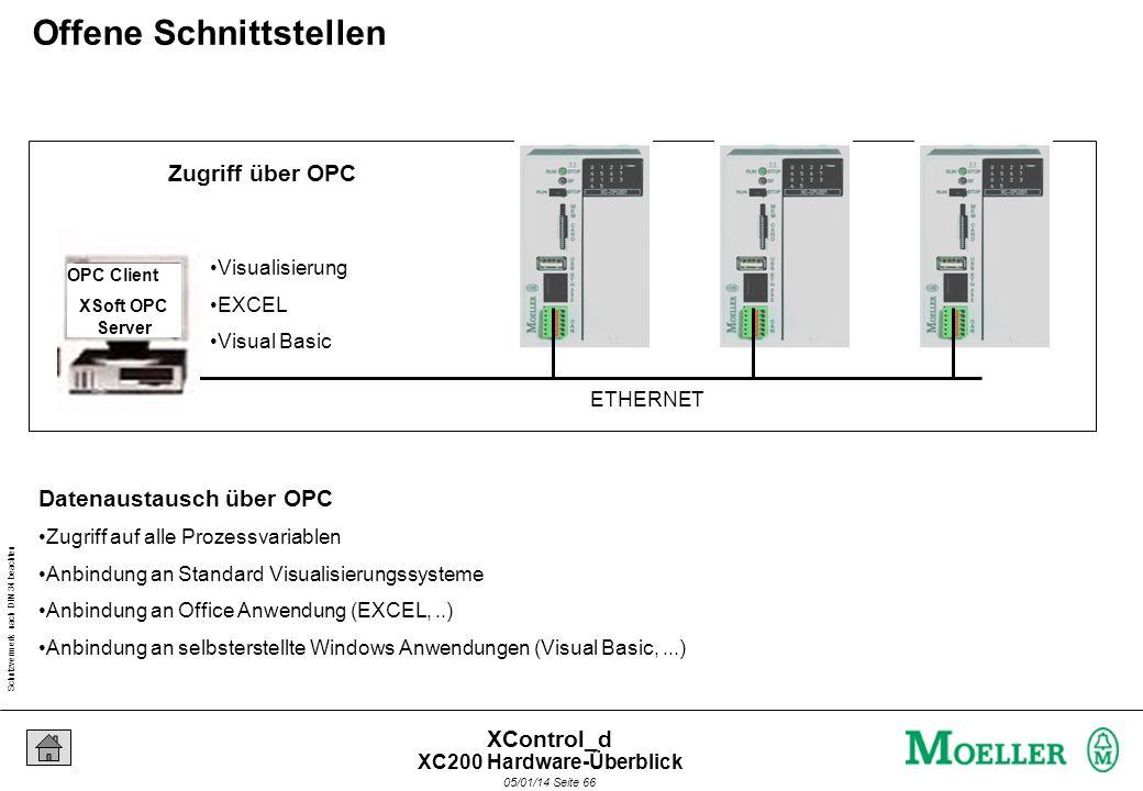 Schutzvermerk nach DIN 34 beachten 05/01/14 Seite 65 XControl_d 10/100MBit Ethernet - Steuerungsvernetzung über Netzwerkglobale Variablen -Zyklisch -E