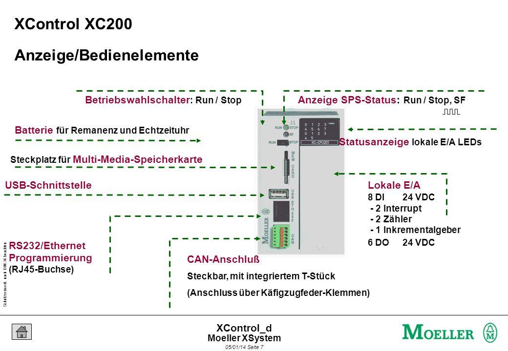 Schutzvermerk nach DIN 34 beachten 05/01/14 Seite 6 XControl_d Anzeige/Bedienelemente Anzeige SPS-Status: Run / Stop, SF Betriebswahlschalter : Run /