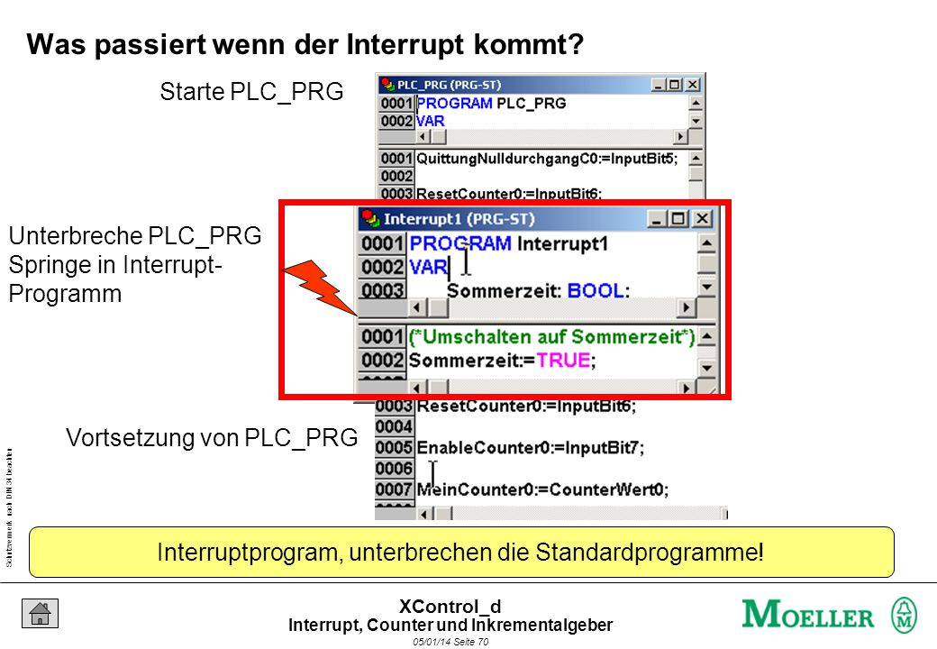 Schutzvermerk nach DIN 34 beachten 05/01/14 Seite 69 XControl_d Mehr als nur digitale Eingänge- Interrupt-Eingänge! IX0.4 IX0.5 Tritt ein Interrupt au