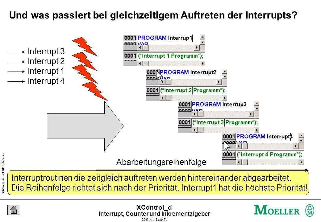 Schutzvermerk nach DIN 34 beachten 05/01/14 Seite 73 XControl_d Was sollte man bei Interrupts beachten?- Unterbrechungen PLC_PRG Interruptroutinen Die