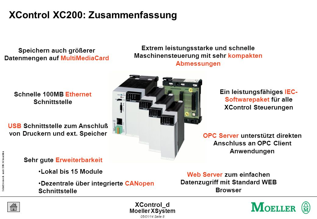 Schutzvermerk nach DIN 34 beachten 05/01/14 Seite 38 XControl_d 0, 1, 2, 3,........., 13, 14, 15 Flexible Anschlusstechnik: - Steckbare Klemmen - Käfigzugfeder oder Schraube Digitale Ein-/Ausgänge - 24VDC 8, 16 und 32 kanalige I/Q - 24VDC konfigurierbar (4DI, 12 DI/DO, 4DO als 2A) - 230VAC 16 DI Analoge Ein-/Ausgänge -Strom,Spannung, Temperatur bis 8 Kanäle pro Baugruppe -Schnelle (1ms) 2AI-1AO oder 4AI-2AO Viele Funktionsmodule Zähler, Inkrementaleingänge, Kommunikation Großzügige Erweiterbarkeit: - Bis zu 15 XI/OC Module, nur 510mm Breite - Max.