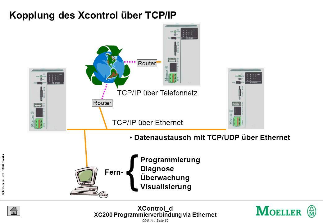 Schutzvermerk nach DIN 34 beachten 05/01/14 Seite 84 XControl_d XC200 Programmierverbindung via Ethernet