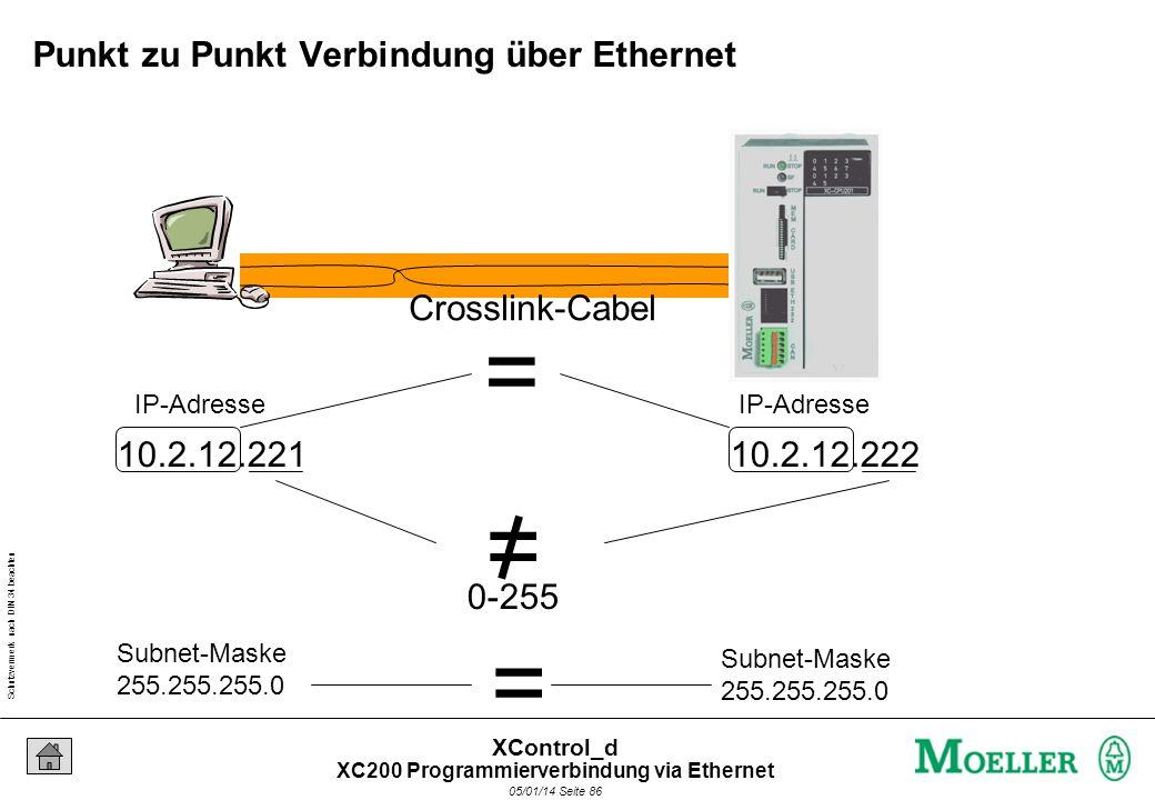 Schutzvermerk nach DIN 34 beachten 05/01/14 Seite 85 XControl_d Kopplung des Xcontrol über TCP/IP Programmierung Diagnose Überwachung Visualisierung D
