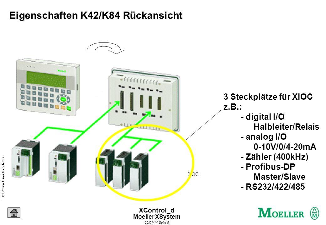 Schutzvermerk nach DIN 34 beachten 05/01/14 Seite 39 XControl_d Anzeige SPS-Status: Run / Stop, SFBetriebswahlschalter: Run / Stop Statusanzeige lokale E/A LEDs Lokale E/A 8 DI24 VDC 6 DO 24 VDC Batterie für Remanenz und Echtzeituhr CAN-Anschluß mit integriertem T-Stück (Anschluss von 2 CAN-Leitungen über Käfigzugfeder-Klemmen) Steckplatz Multi-Media- Speicherkarte RS232 Programmierung (RJ45-Buchse) (16 oder 32 MB) Anzeige/Bedienelemente Hardware XC100