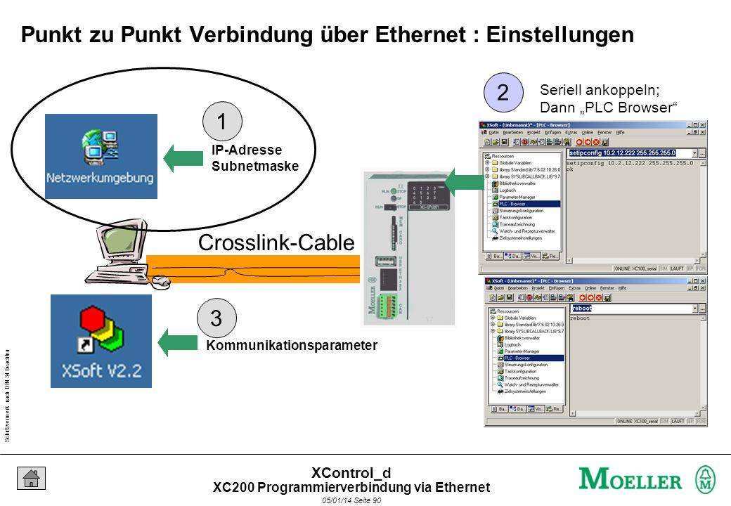 Schutzvermerk nach DIN 34 beachten 05/01/14 Seite 89 XControl_d Punkt zu Punkt Verbindung über Ethernet: Einstellungen Crosslink-Cable IP-Adresse Subn