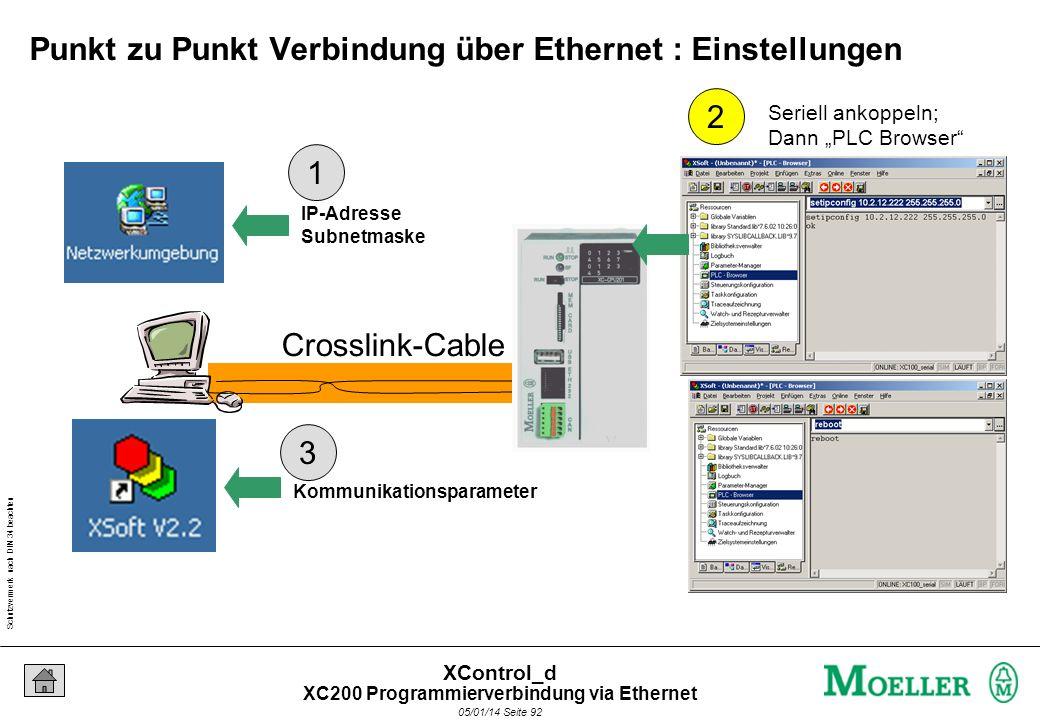 Schutzvermerk nach DIN 34 beachten 05/01/14 Seite 91 XControl_d Punkt zu Punkt Verbindung über Ethernet : Einstellungen Crosslink-Cable IP-Adresse Sub