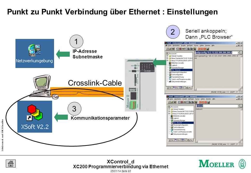Schutzvermerk nach DIN 34 beachten 05/01/14 Seite 92 XControl_d Punkt zu Punkt Verbindung über Ethernet : Einstellungen Crosslink-Cable IP-Adresse Sub