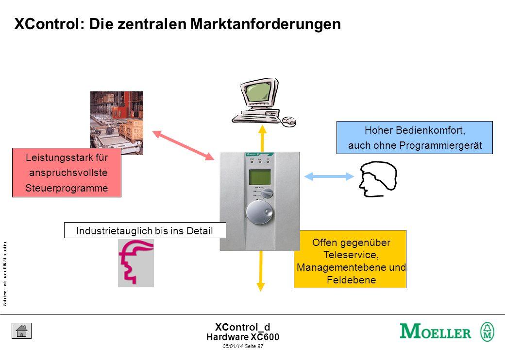 Schutzvermerk nach DIN 34 beachten 05/01/14 Seite 96 XControl_d XControl Die modulare, offene Industriesteuerung mit IT- Funktionalität von Moeller Ha