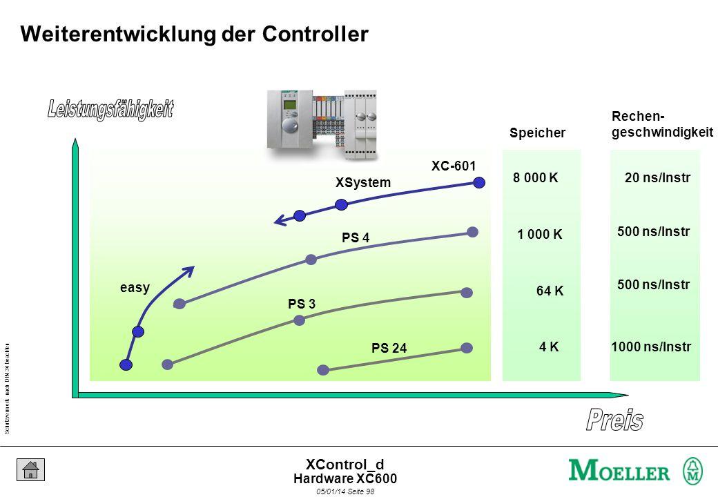 Schutzvermerk nach DIN 34 beachten 05/01/14 Seite 97 XControl_d Hoher Bedienkomfort, auch ohne Programmiergerät Industrietauglich bis ins Detail Leist