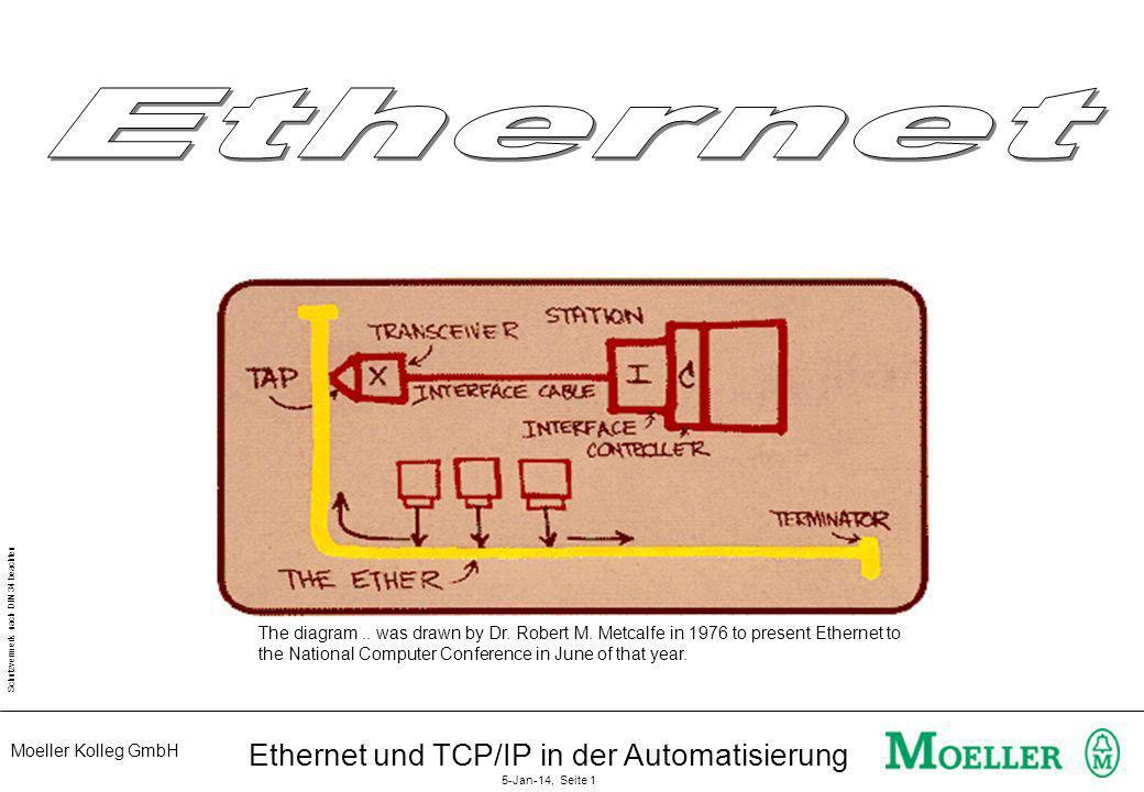 Moeller Kolleg GmbH Schutzvermerk nach DIN 34 beachten Ethernet und TCP/IP in der Automatisierung 5-Jan-14, Seite 1 The diagram.. was drawn by Dr. Rob