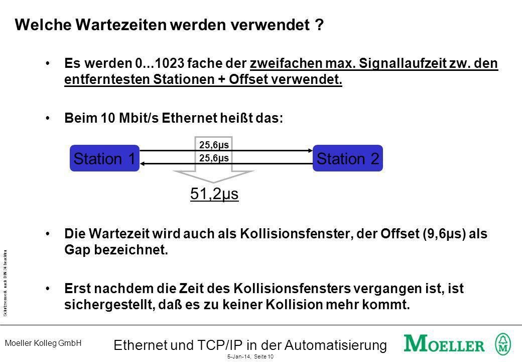 Moeller Kolleg GmbH Schutzvermerk nach DIN 34 beachten Ethernet und TCP/IP in der Automatisierung 5-Jan-14, Seite 10 Welche Wartezeiten werden verwend