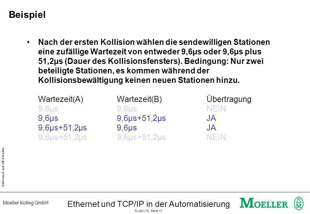 Moeller Kolleg GmbH Schutzvermerk nach DIN 34 beachten Ethernet und TCP/IP in der Automatisierung 5-Jan-14, Seite 11 Beispiel Nach der ersten Kollisio