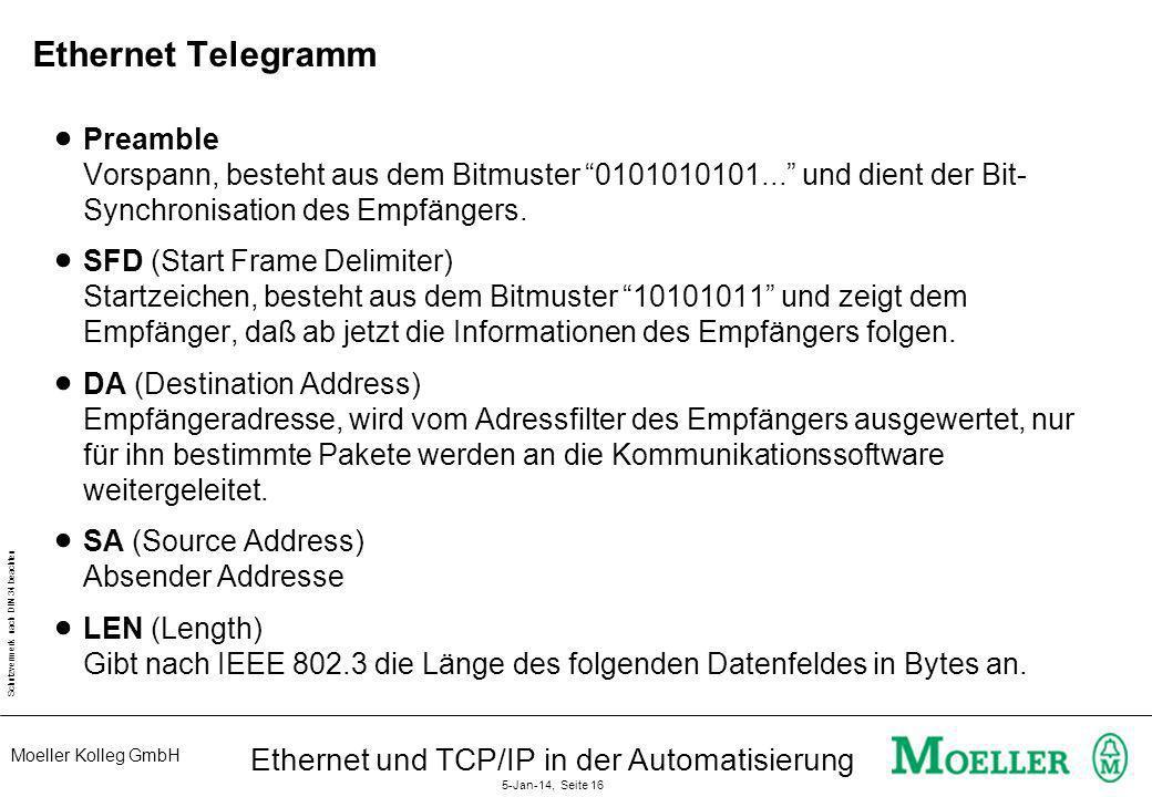Moeller Kolleg GmbH Schutzvermerk nach DIN 34 beachten Ethernet und TCP/IP in der Automatisierung 5-Jan-14, Seite 16 Ethernet Telegramm Preamble Vorsp