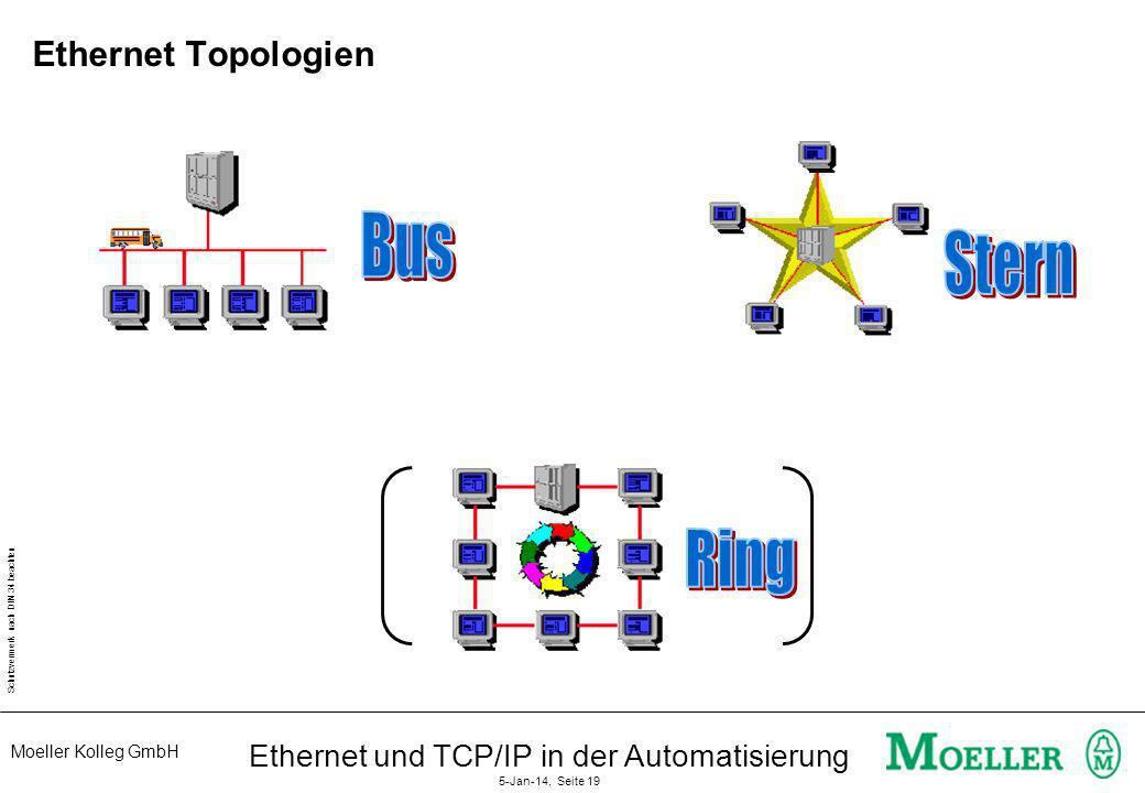 Moeller Kolleg GmbH Schutzvermerk nach DIN 34 beachten Ethernet und TCP/IP in der Automatisierung 5-Jan-14, Seite 19 Ethernet Topologien