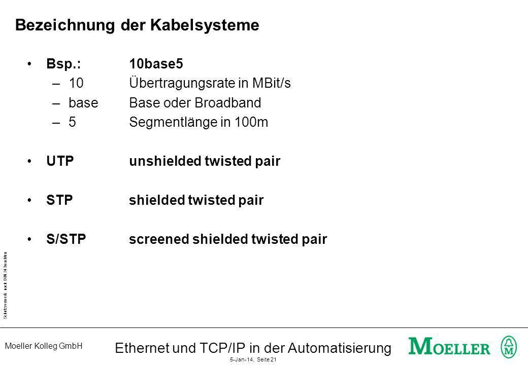 Moeller Kolleg GmbH Schutzvermerk nach DIN 34 beachten Ethernet und TCP/IP in der Automatisierung 5-Jan-14, Seite 21 Bezeichnung der Kabelsysteme Bsp.