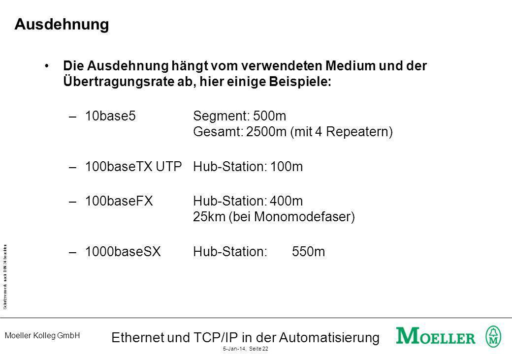 Moeller Kolleg GmbH Schutzvermerk nach DIN 34 beachten Ethernet und TCP/IP in der Automatisierung 5-Jan-14, Seite 22 Ausdehnung Die Ausdehnung hängt v