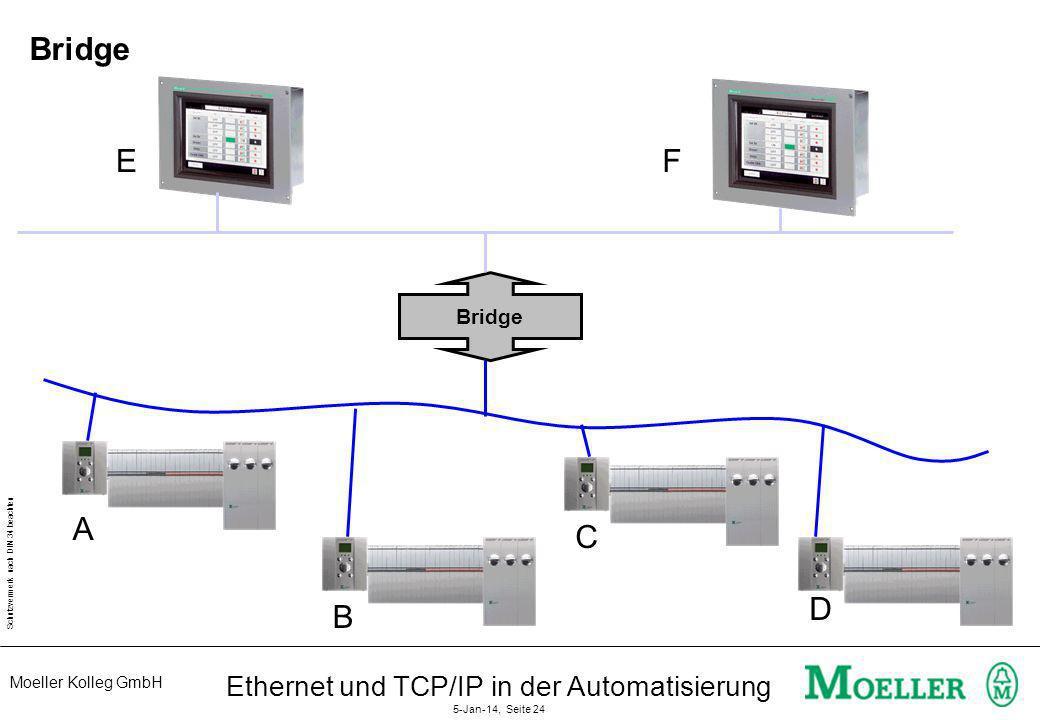 Moeller Kolleg GmbH Schutzvermerk nach DIN 34 beachten Ethernet und TCP/IP in der Automatisierung 5-Jan-14, Seite 24 Bridge A B C D EF