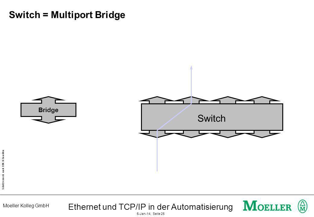 Moeller Kolleg GmbH Schutzvermerk nach DIN 34 beachten Ethernet und TCP/IP in der Automatisierung 5-Jan-14, Seite 25 Switch = Multiport Bridge Bridge