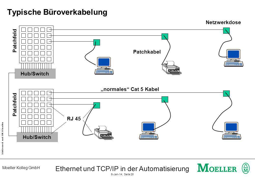 Moeller Kolleg GmbH Schutzvermerk nach DIN 34 beachten Ethernet und TCP/IP in der Automatisierung 5-Jan-14, Seite 28 Typische Büroverkabelung Hub/Swit